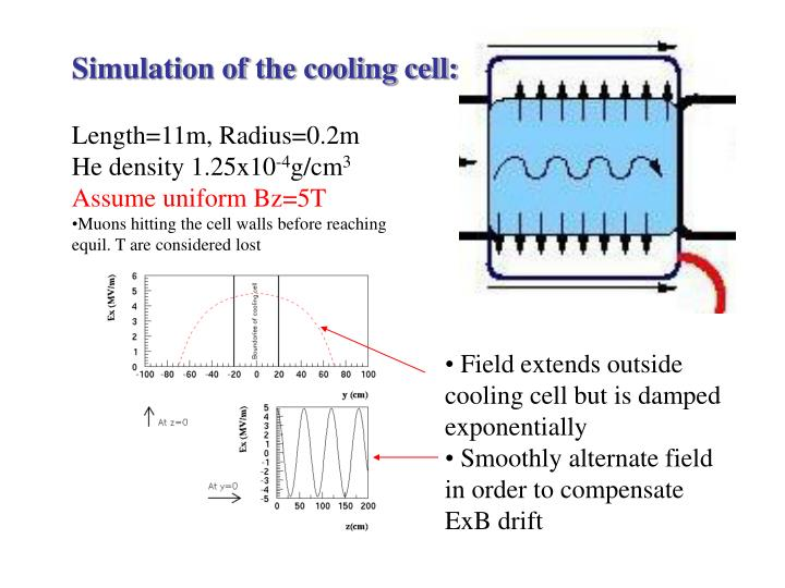 Simulation of the cooling cell:
