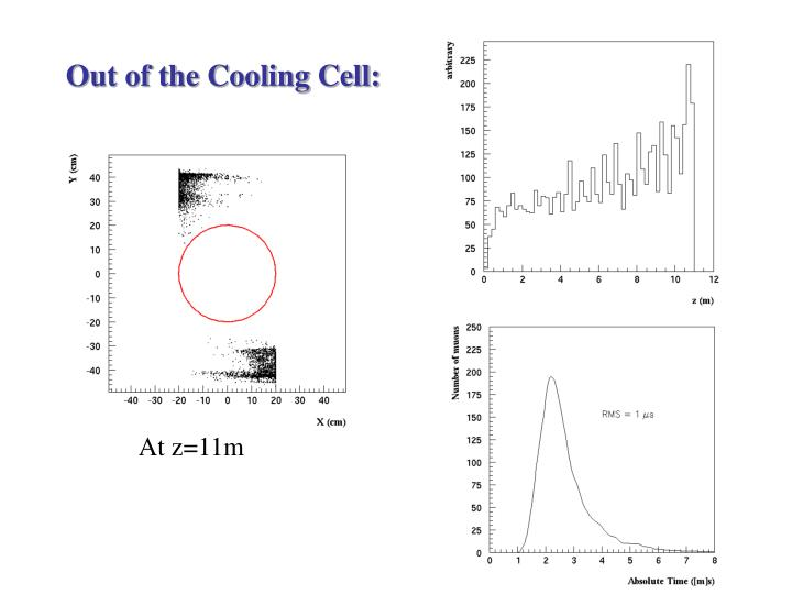 Out of the Cooling Cell: