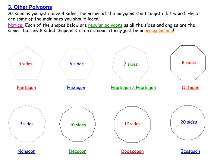 3. Other Polygons