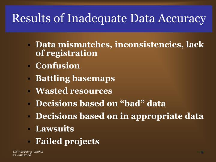 Results of Inadequate Data Accuracy