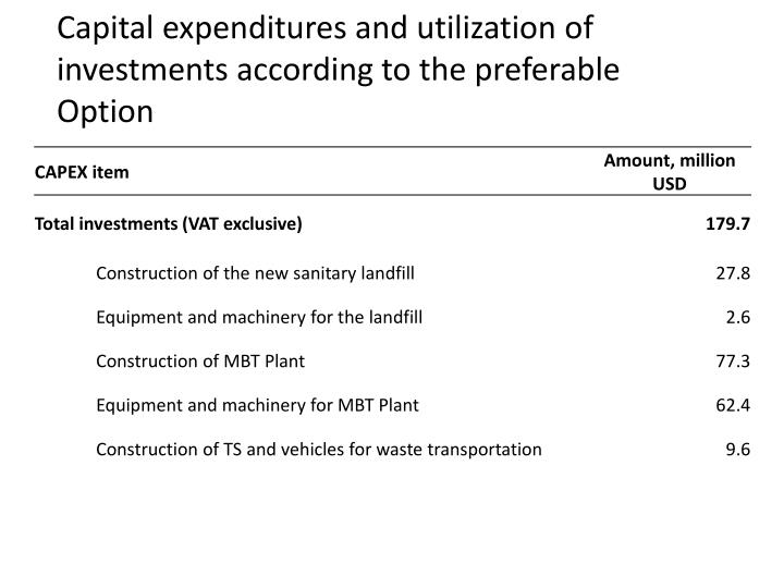Capital expenditures and utilization of investments according to the preferable Option