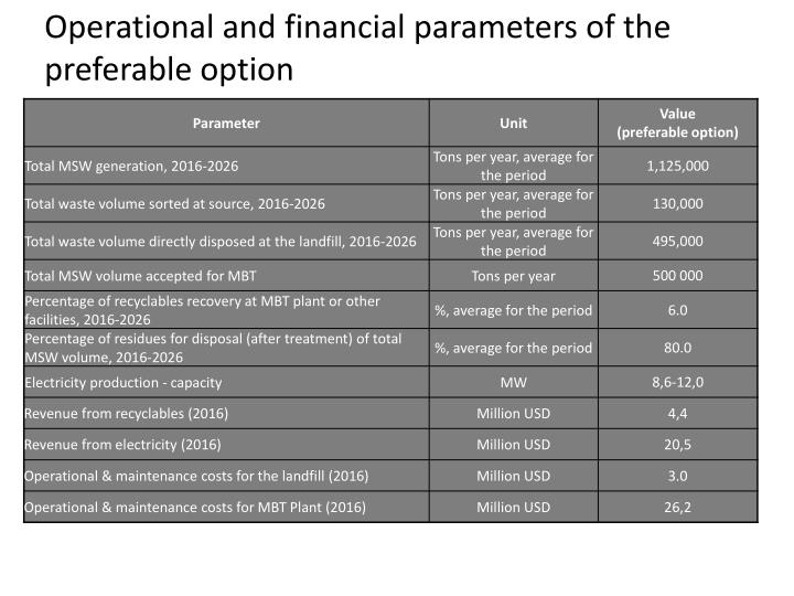 Operational and financial parameters of the preferable option