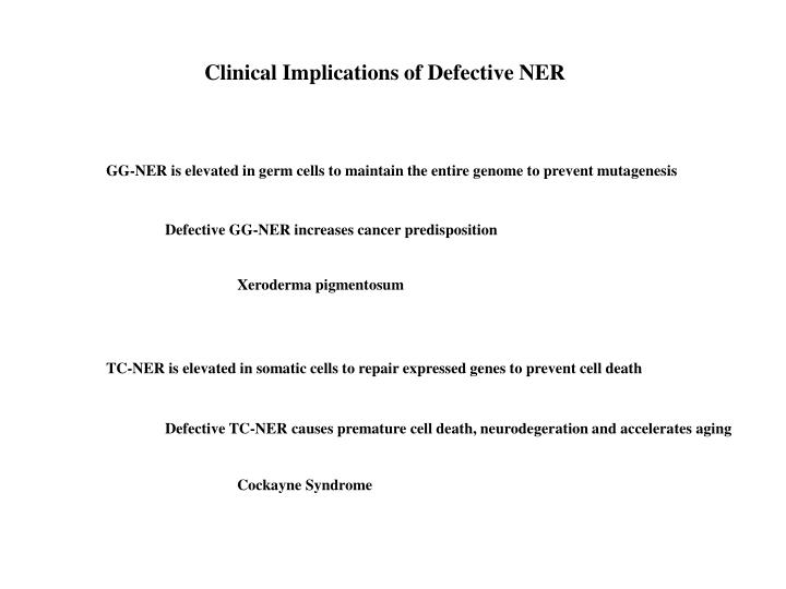 Clinical Implications of Defective NER
