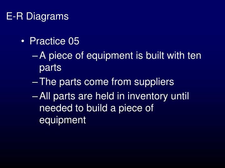 E-R Diagrams