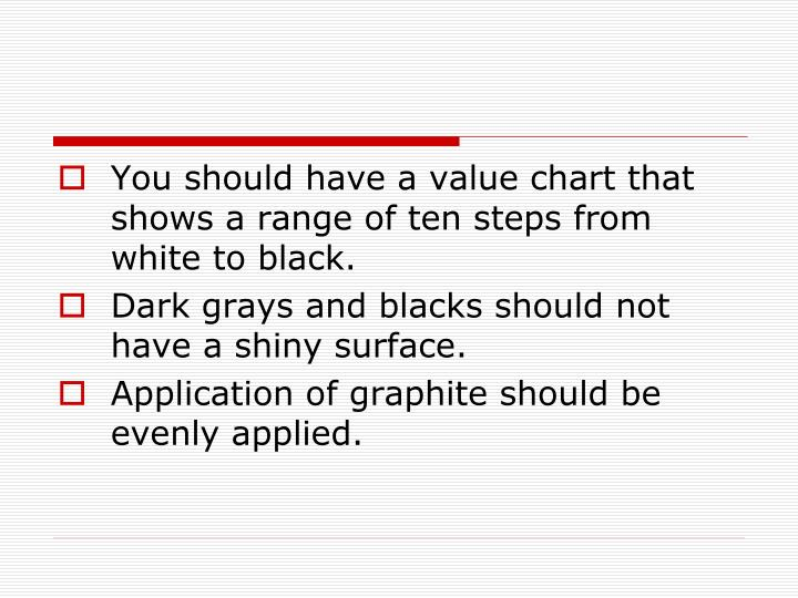 You should have a value chart that shows a range of ten steps from white to black.