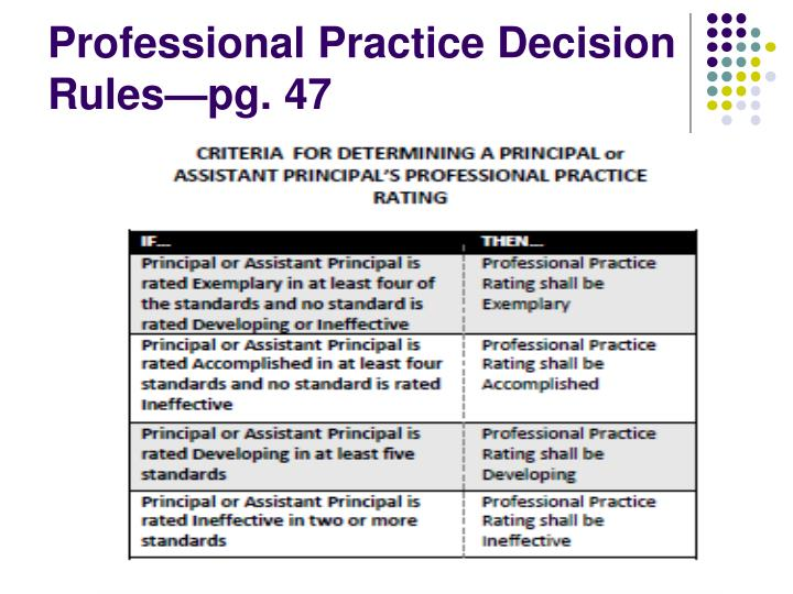 Professional Practice Decision Rules—pg. 47