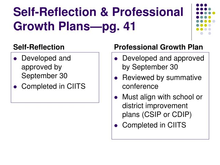 Self-Reflection & Professional Growth Plans—pg. 41