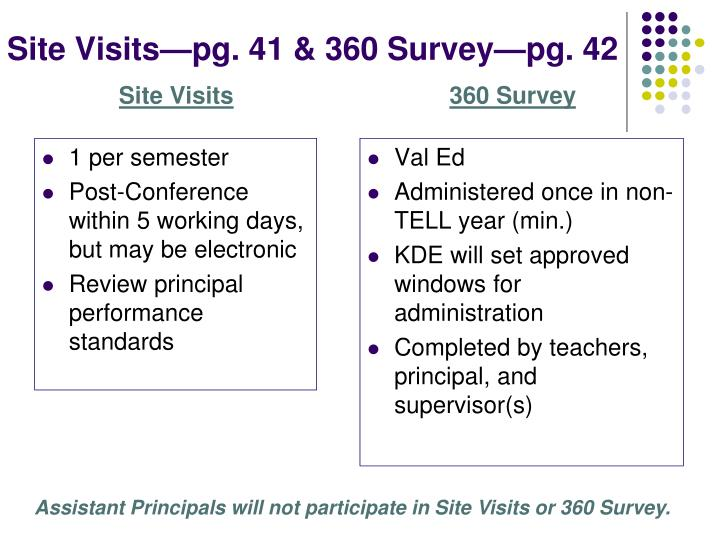Site Visits—pg. 41 & 360 Survey—pg. 42