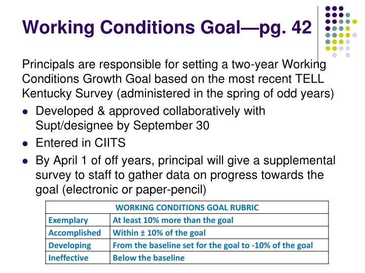 Working Conditions Goal—pg. 42