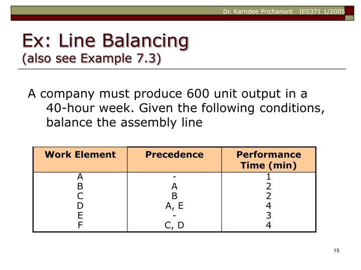 Ex: Line Balancing