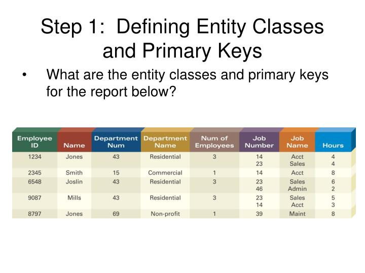 Step 1:  Defining Entity Classes and Primary Keys