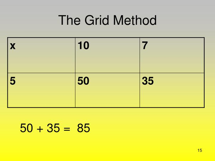 The Grid Method