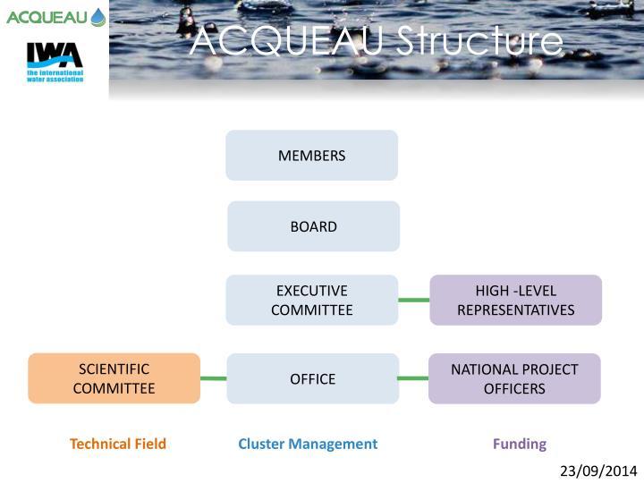 ACQUEAU Structure