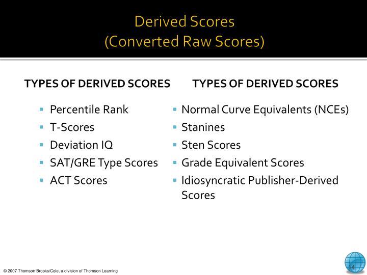 Derived Scores
