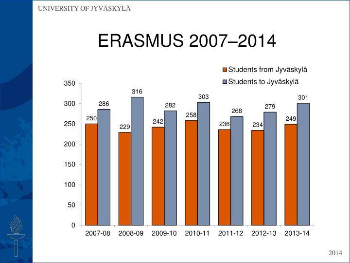 ERASMUS 2007–2014