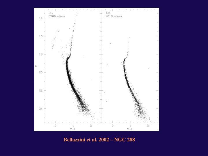 Bellazzini et al. 2002 – NGC 288