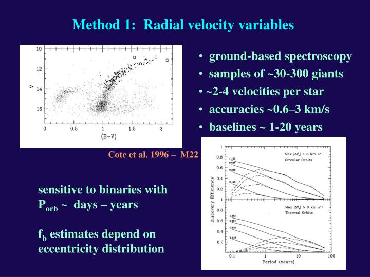 Method 1:  Radial velocity variables