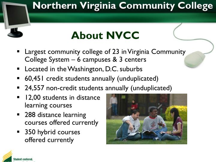 About NVCC