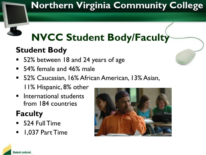 NVCC Student Body/Faculty