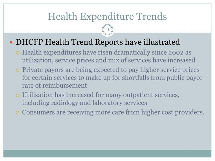 Health Expenditure Trends