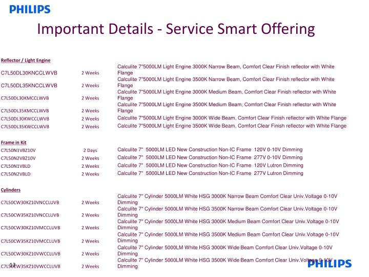 Important Details - Service Smart Offering