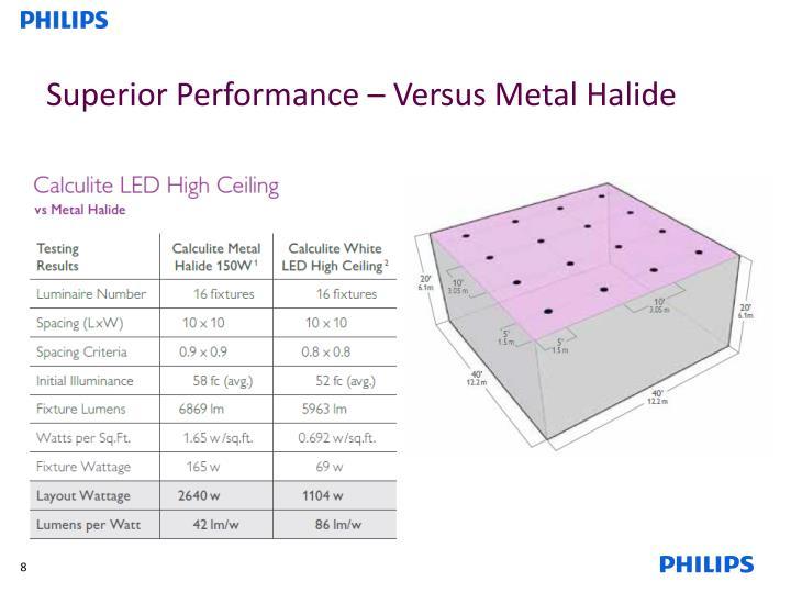 Superior Performance – Versus Metal Halide