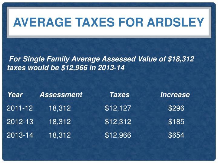 Average Taxes for Ardsley