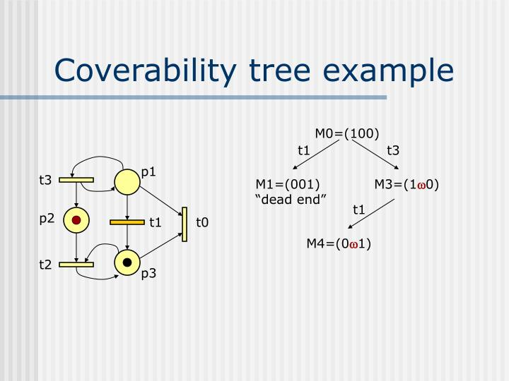 Coverability tree example