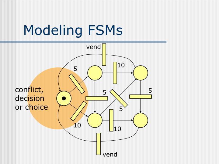 Modeling FSMs