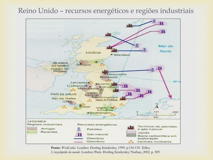 Reino Unido – recursos energéticos e regiões industriais