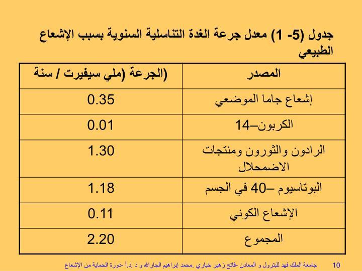 جدول (5- 1) معدل جرعة الغدة التناسلية السنوية بسبب الإشعاع الطبيعي