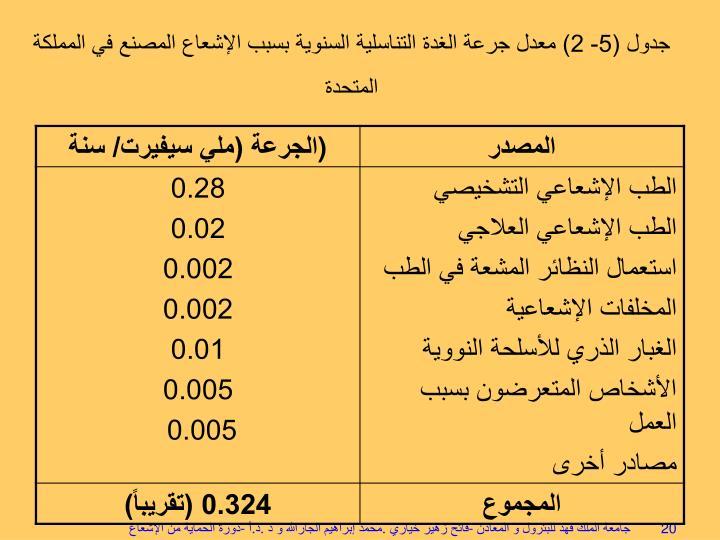 جدول (5- 2) معدل جرعة الغدة التناسلية السنوية بسبب الإشعاع المصنع في المملكة المتحدة