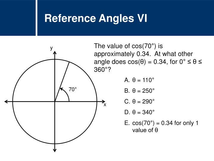 Reference Angles VI