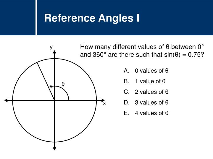 Reference Angles I