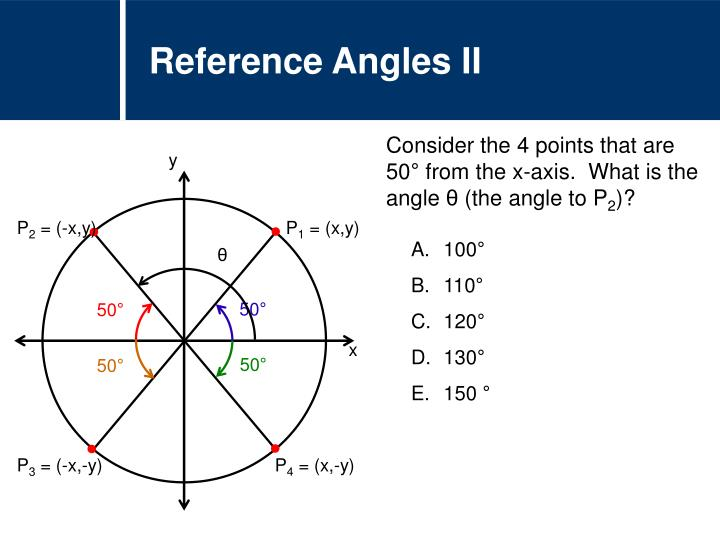 Reference Angles II