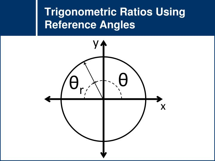 Trigonometric ratios using reference angles