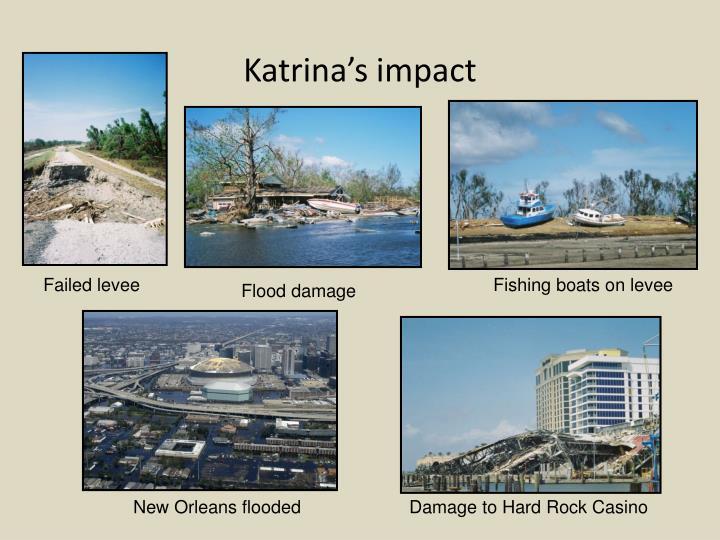 Katrina's impact