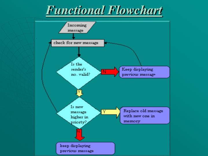 Functional Flowchart