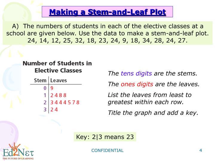 Making a Stem-and-Leaf Plot