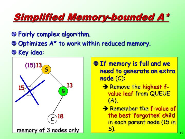 If memory is full and we need to generate an extra node