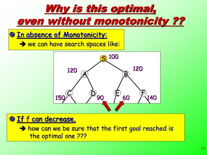 In absence of Monotonicity: