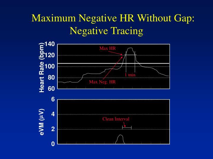 Maximum Negative HR Without Gap: