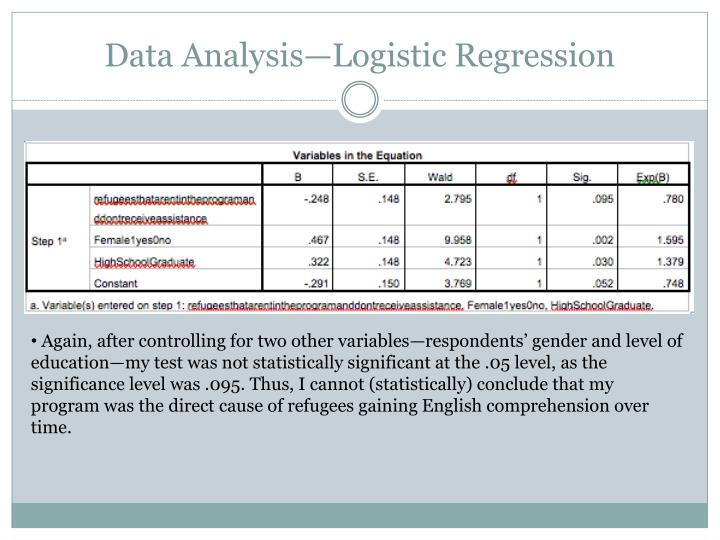 Data Analysis—Logistic Regression