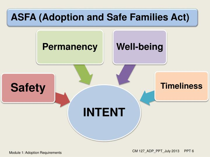 Module 1: Adoption Requirements