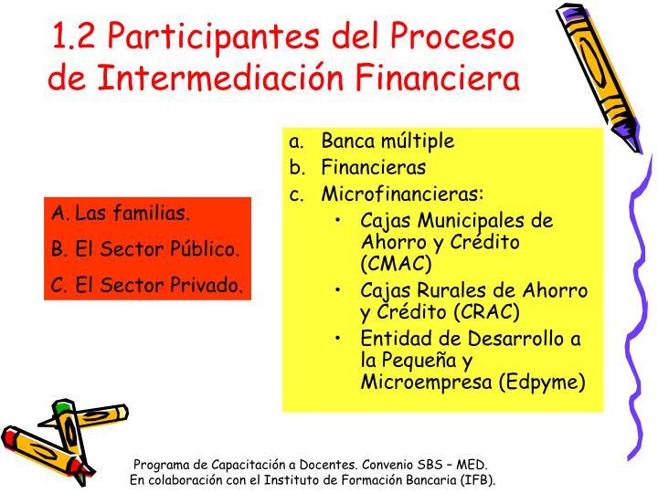 1.2 Participantes del Proceso de Intermediación Financiera