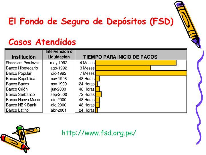 El Fondo de Seguro de Depósitos (FSD)