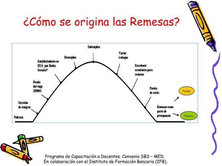¿Cómo se origina las Remesas?