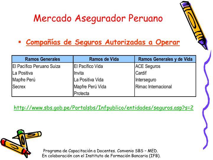 Mercado Asegurador Peruano