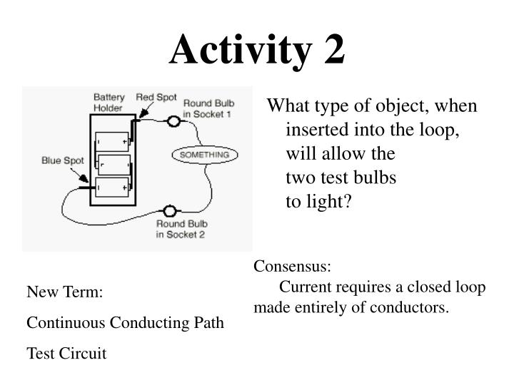 What type of object, when inserted into the loop, will allow the