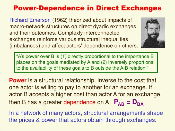 Power-Dependence in Direct Exchanges